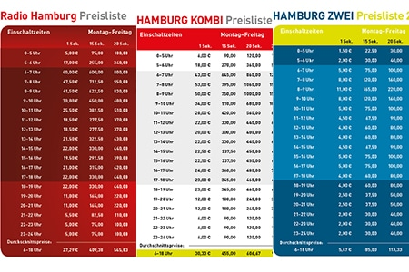 Preislisten für Radio Hamburg, die Hamburg-Kombi und HAMBURG ZWEI.